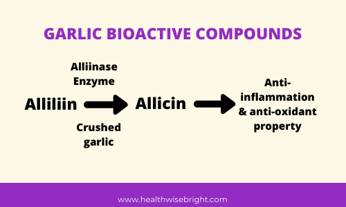 Allicin, the bio-active chemical in garlic